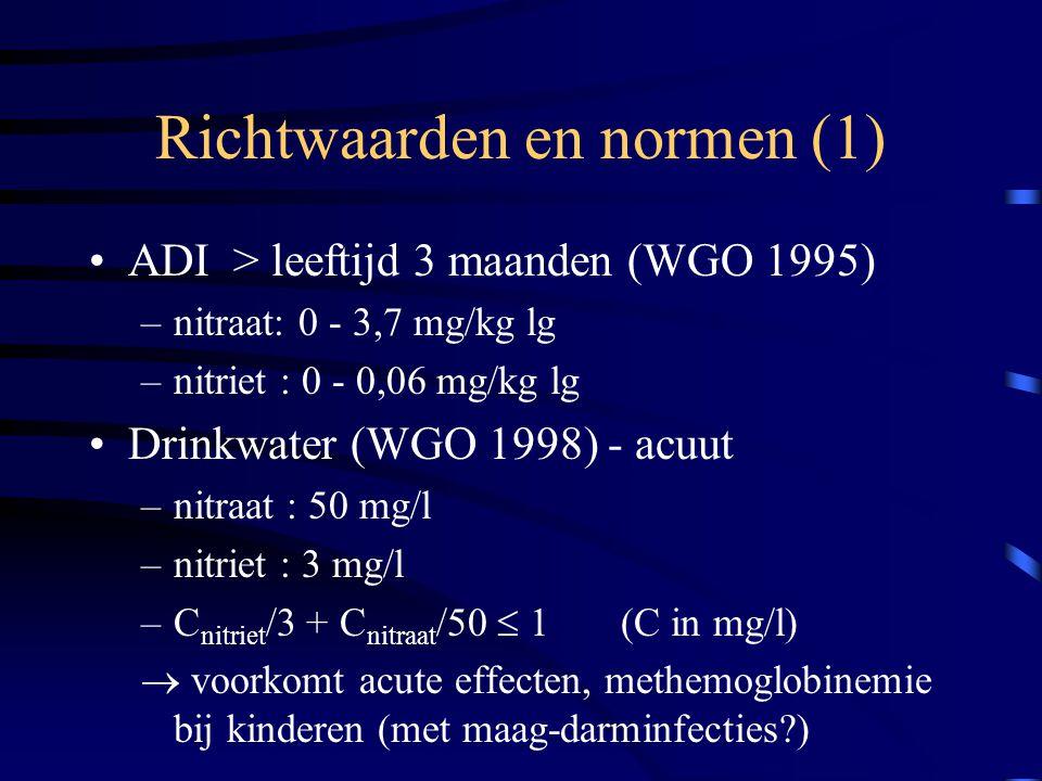 Richtwaarden en normen (1) ADI > leeftijd 3 maanden (WGO 1995) –nitraat: 0 - 3,7 mg/kg lg –nitriet : 0 - 0,06 mg/kg lg Drinkwater (WGO 1998) - acuut –