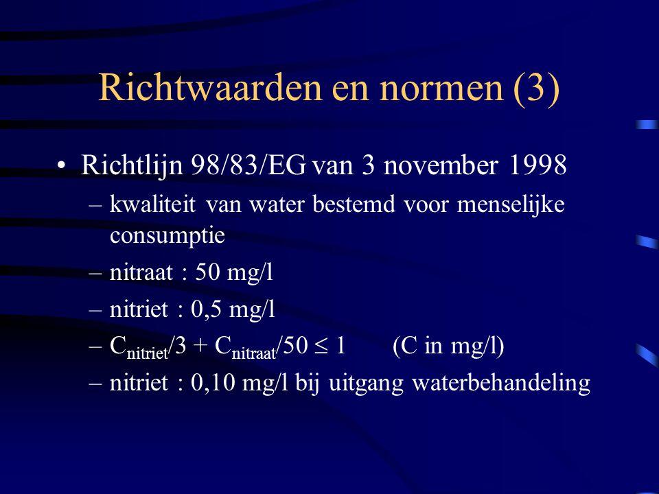 Richtwaarden en normen (3) Richtlijn 98/83/EG van 3 november 1998 –kwaliteit van water bestemd voor menselijke consumptie –nitraat : 50 mg/l –nitriet