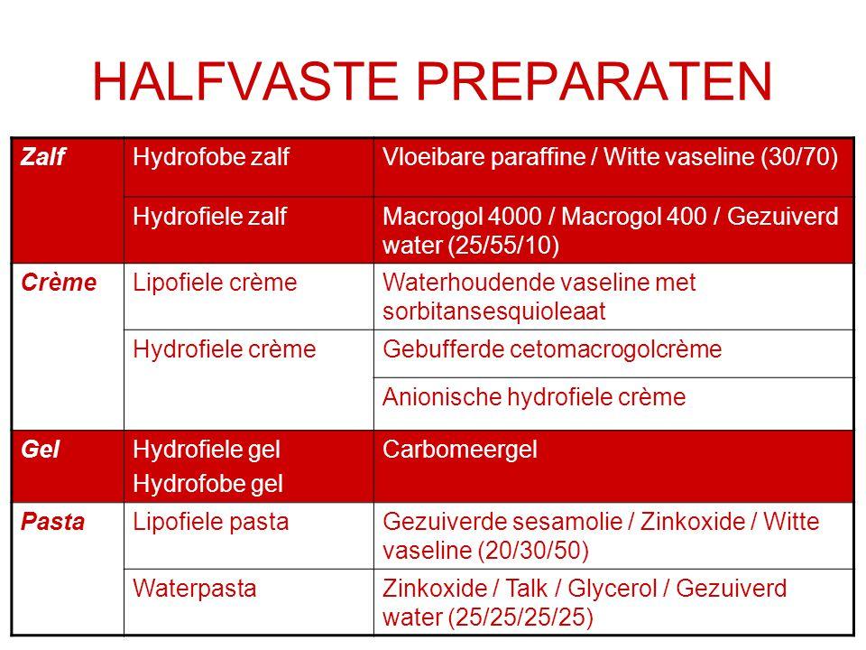 HALFVASTE PREPARATEN ZalfHydrofobe zalfVloeibare paraffine / Witte vaseline (30/70) Hydrofiele zalfMacrogol 4000 / Macrogol 400 / Gezuiverd water (25/