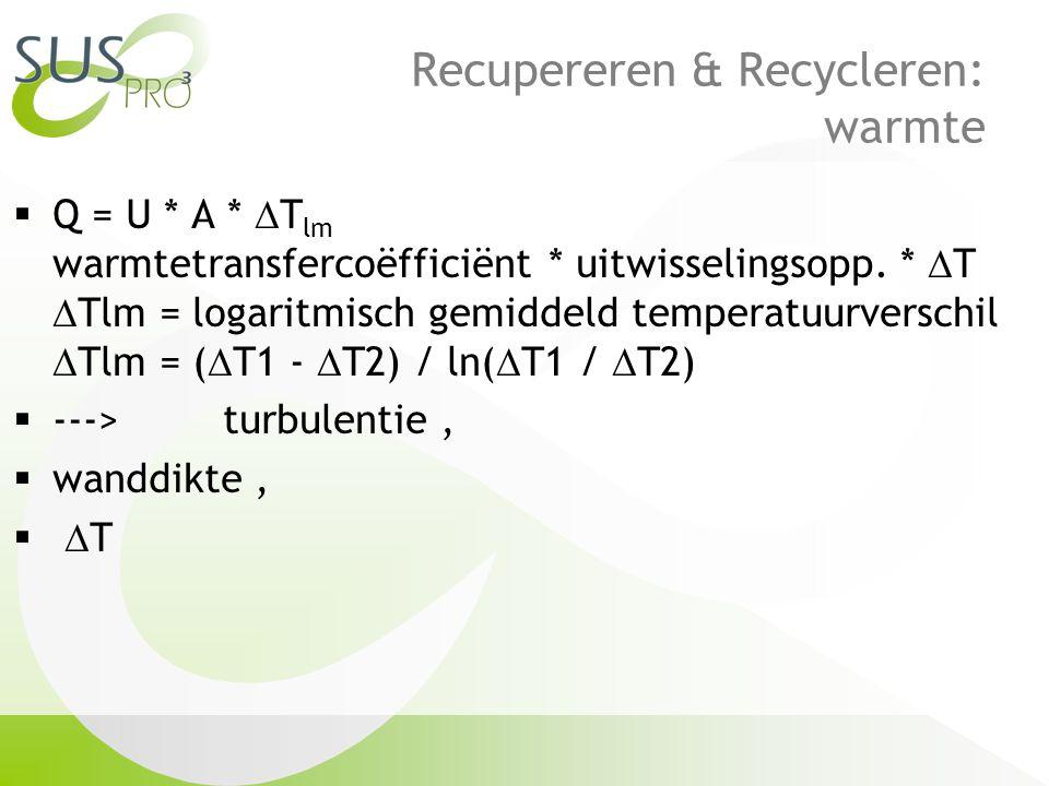 Recupereren & Recycleren: warmte  Q = U * A *  T lm warmtetransfercoëfficiënt * uitwisselingsopp.