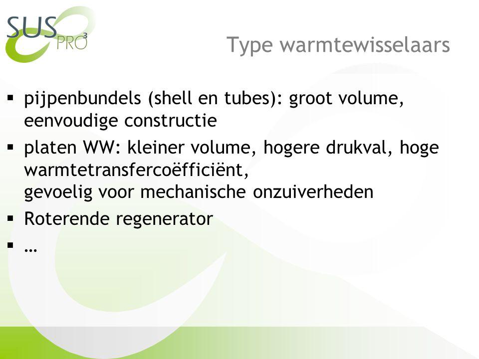 Type warmtewisselaars  pijpenbundels (shell en tubes): groot volume, eenvoudige constructie  platen WW: kleiner volume, hogere drukval, hoge warmtetransfercoëfficiënt, gevoelig voor mechanische onzuiverheden  Roterende regenerator  …