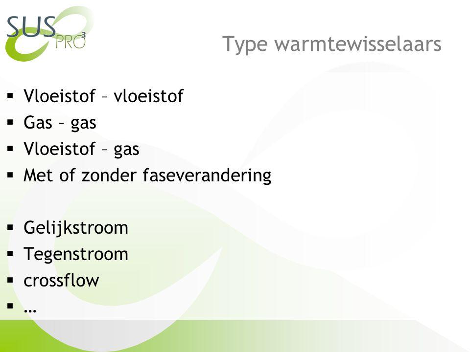 Type warmtewisselaars  Vloeistof – vloeistof  Gas – gas  Vloeistof – gas  Met of zonder faseverandering  Gelijkstroom  Tegenstroom  crossflow  …