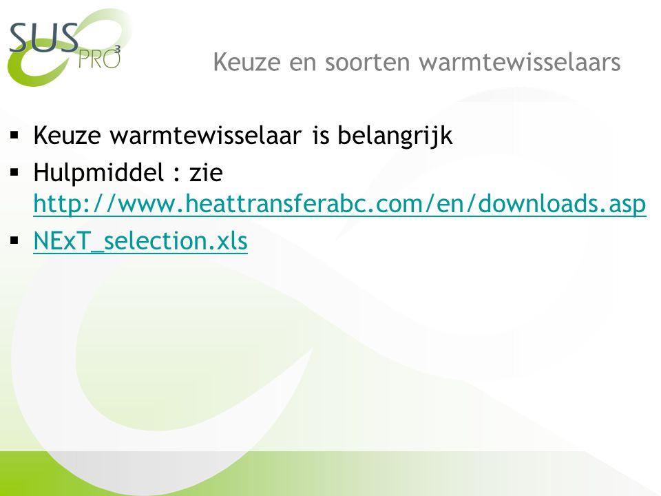 Keuze en soorten warmtewisselaars  Keuze warmtewisselaar is belangrijk  Hulpmiddel : zie http://www.heattransferabc.com/en/downloads.asp http://www.heattransferabc.com/en/downloads.asp  NExT_selection.xls NExT_selection.xls