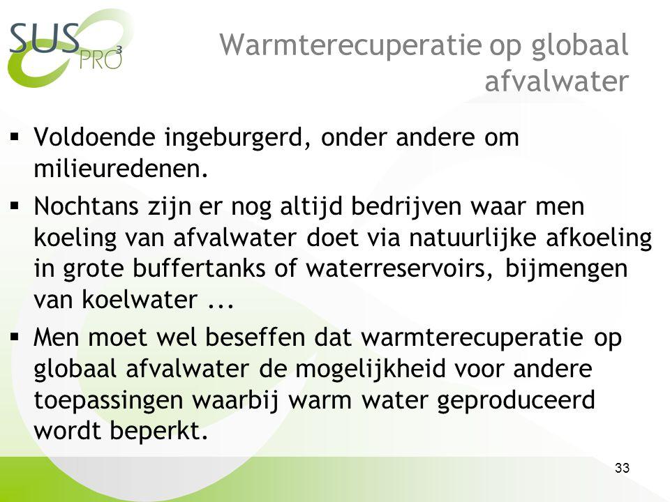 33 Warmterecuperatie op globaal afvalwater  Voldoende ingeburgerd, onder andere om milieuredenen.