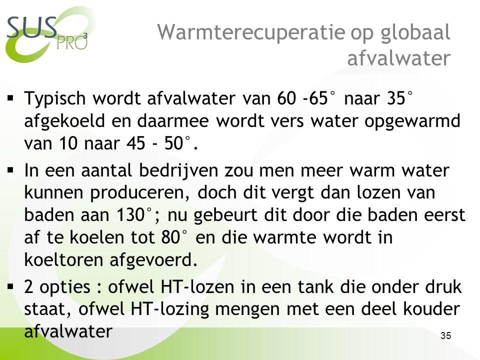 35 Warmterecuperatie op globaal afvalwater  Typisch wordt afvalwater van 60 -65° naar 35° afgekoeld en daarmee wordt vers water opgewarmd van 10 naar 45 - 50°.