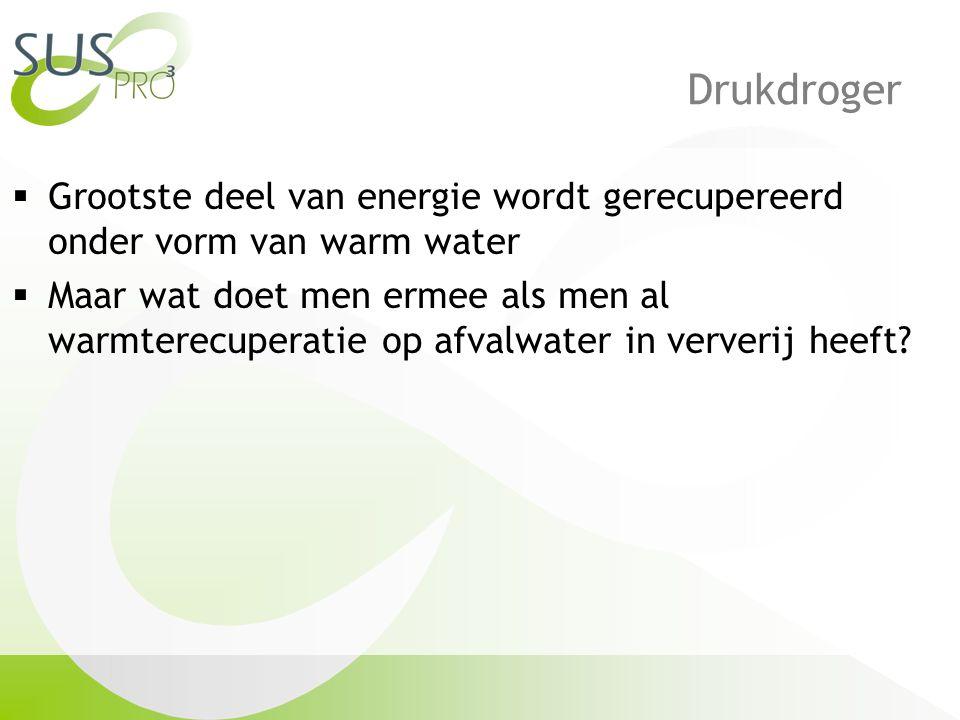 Drukdroger  Grootste deel van energie wordt gerecupereerd onder vorm van warm water  Maar wat doet men ermee als men al warmterecuperatie op afvalwater in ververij heeft?