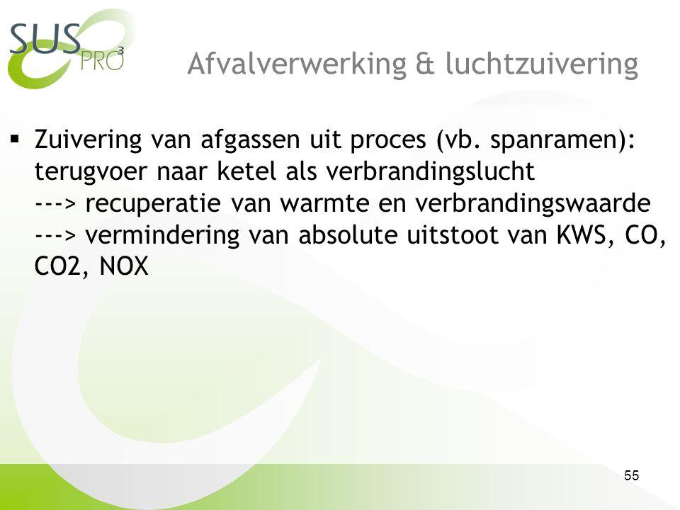 55 Afvalverwerking & luchtzuivering  Zuivering van afgassen uit proces (vb.
