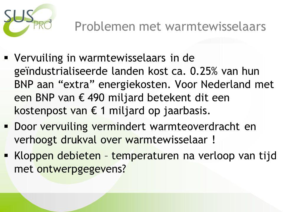 Problemen met warmtewisselaars  Vervuiling in warmtewisselaars in de geïndustrialiseerde landen kost ca.