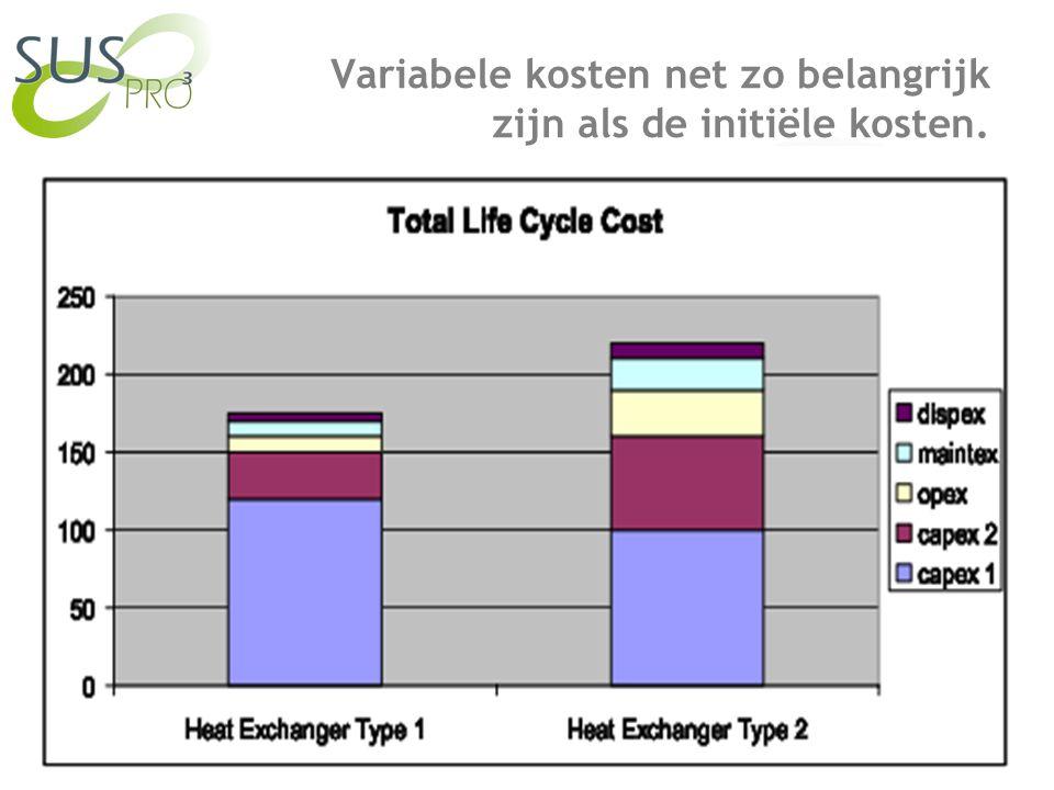 Variabele kosten net zo belangrijk zijn als de initiële kosten.