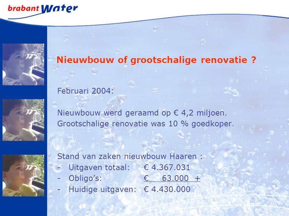 Nieuwbouw of grootschalige renovatie ? Februari 2004: Nieuwbouw werd geraamd op € 4,2 miljoen. Grootschalige renovatie was 10 % goedkoper. Stand van z