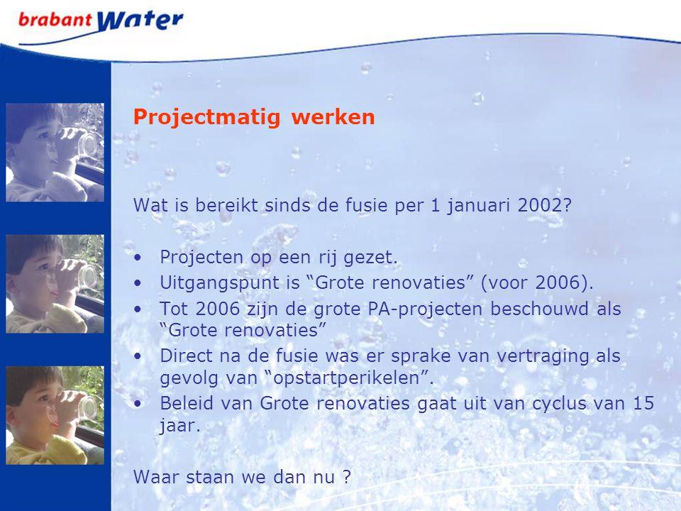 """Projectmatig werken Wat is bereikt sinds de fusie per 1 januari 2002? Projecten op een rij gezet. Uitgangspunt is """"Grote renovaties"""" (voor 2006). Tot"""