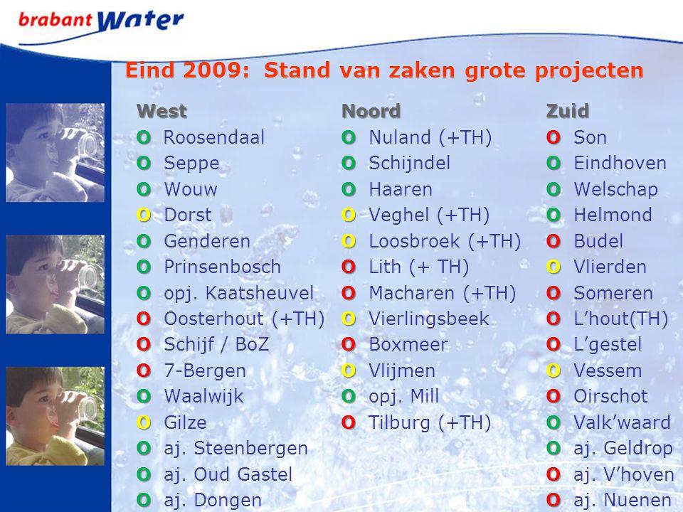 Eind 2009: Stand van zaken grote projecten WestNoordZuid OOO ORoosendaalO Nuland (+TH)O Son OO O O SeppeO SchijndelO Eindhoven OOO O WouwO HaarenO Wel