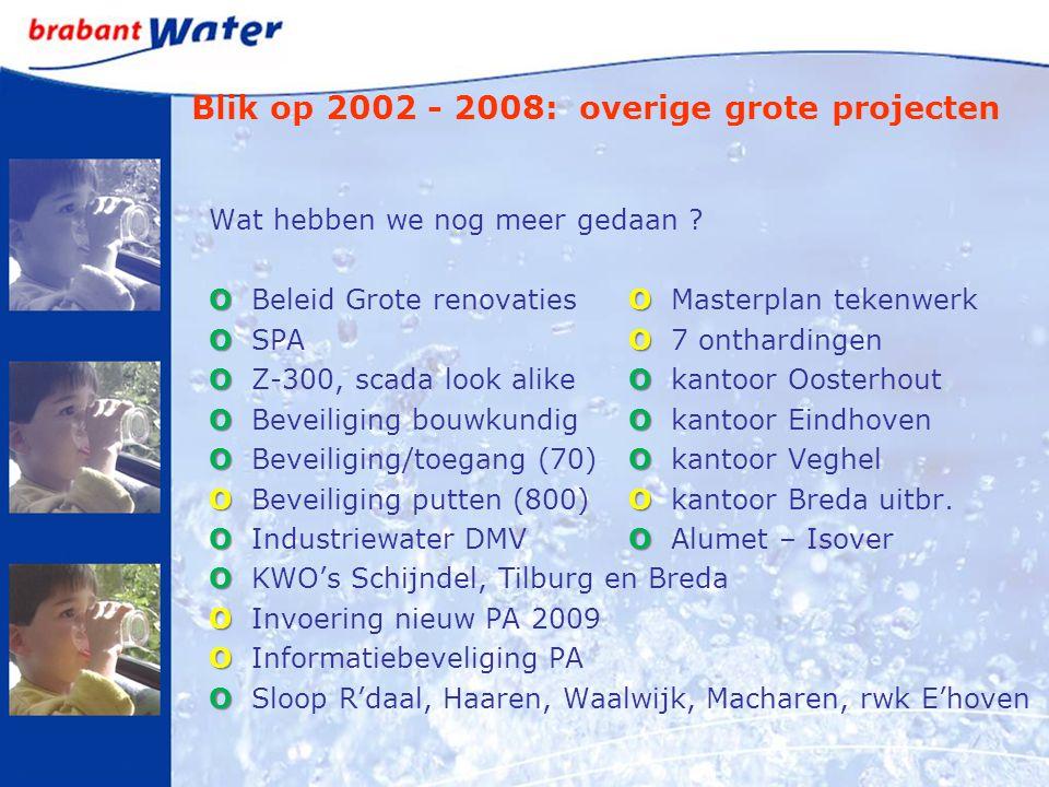 Blik op 2002 - 2008: overige grote projecten Wat hebben we nog meer gedaan ? OO O Beleid Grote renovaties O Masterplan tekenwerk OO O SPAO 7 onthardin