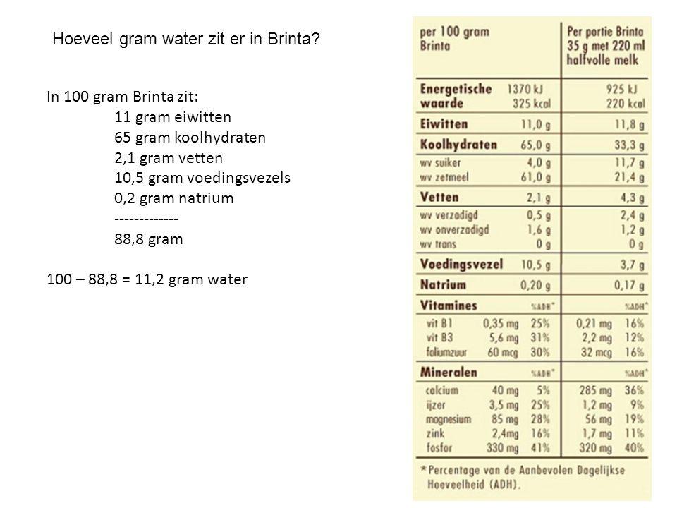 In 100 gram Brinta zit: 11 gram eiwitten 65 gram koolhydraten 2,1 gram vetten 10,5 gram voedingsvezels 0,2 gram natrium ------------- 88,8 gram 100 – 88,8 = 11,2 gram water Hoeveel gram water zit er in Brinta?