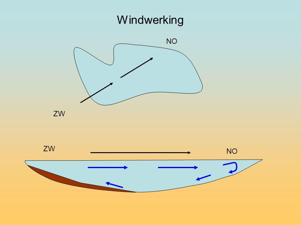 Windwerking ZW NO ZW NO