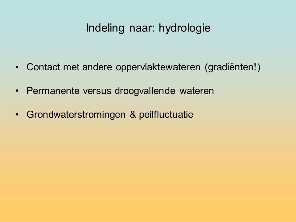Indeling naar: hydrologie Contact met andere oppervlaktewateren (gradiënten!) Permanente versus droogvallende wateren Grondwaterstromingen & peilfluctuatie