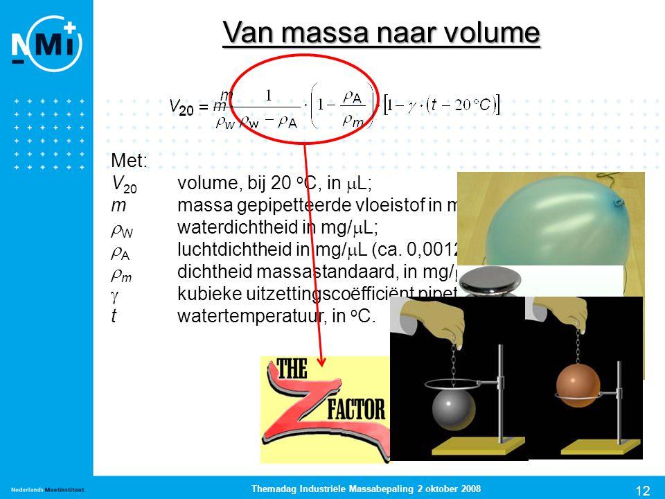12 Themadag Industriële Massabepaling 2 oktober 2008 Van massa naar volume Met: V 20 volume, bij 20 o C, in  L; mmassa gepipetteerde vloeistof in mg;