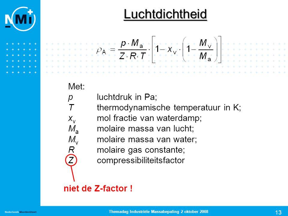 13 Themadag Industriële Massabepaling 2 oktober 2008 Luchtdichtheid Met: pluchtdruk in Pa; Tthermodynamische temperatuur in K; x v mol fractie van wat