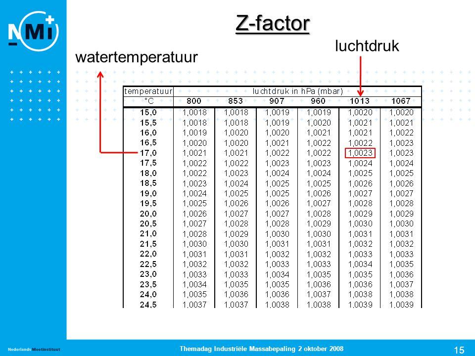 15 Themadag Industriële Massabepaling 2 oktober 2008 Z-factor watertemperatuur luchtdruk