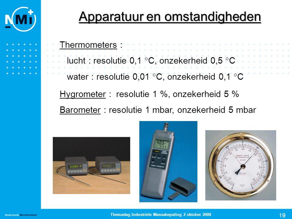 19 Themadag Industriële Massabepaling 2 oktober 2008 Apparatuur en omstandigheden Thermometers : lucht : resolutie 0,1  C, onzekerheid 0,5  C water
