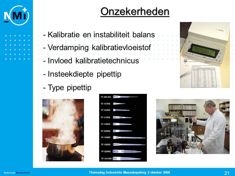 21 Themadag Industriële Massabepaling 2 oktober 2008 Onzekerheden - Kalibratie en instabiliteit balans - Verdamping kalibratievloeistof - Invloed kali