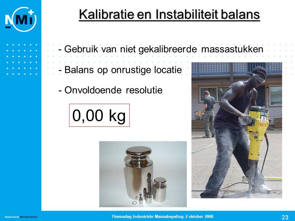 23 Themadag Industriële Massabepaling 2 oktober 2008 Kalibratie en Instabiliteit balans - Gebruik van niet gekalibreerde massastukken - Balans op onru
