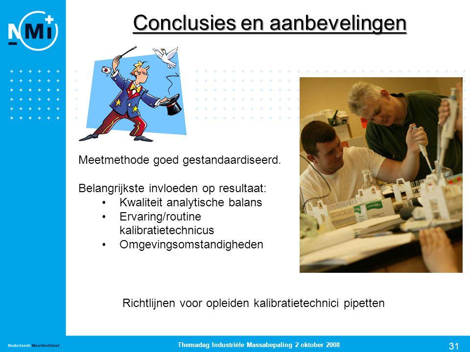 31 Themadag Industriële Massabepaling 2 oktober 2008 Conclusies en aanbevelingen Meetmethode goed gestandaardiseerd. Belangrijkste invloeden op result