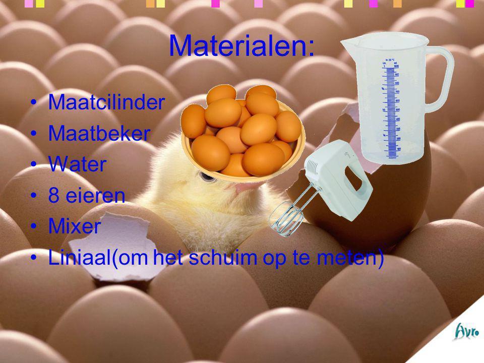 Materialen: Maatcilinder Maatbeker Water 8 eieren Mixer Liniaal(om het schuim op te meten)