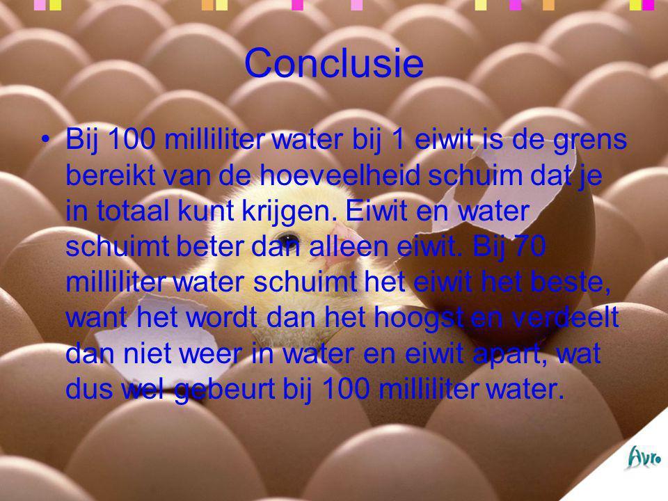 Conclusie Bij 100 milliliter water bij 1 eiwit is de grens bereikt van de hoeveelheid schuim dat je in totaal kunt krijgen. Eiwit en water schuimt bet