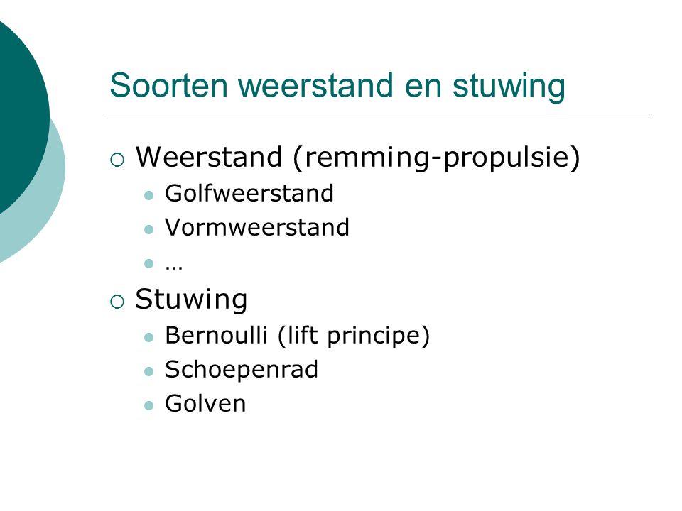 Soorten weerstand en stuwing  Weerstand (remming-propulsie) Golfweerstand Vormweerstand …  Stuwing Bernoulli (lift principe) Schoepenrad Golven