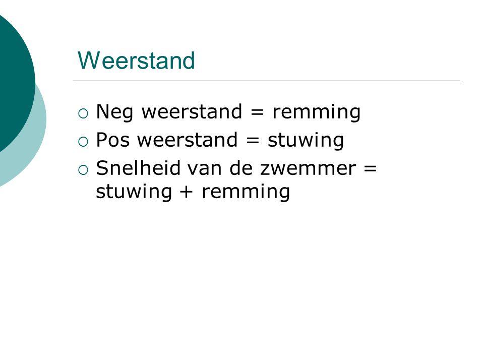 Weerstand  Neg weerstand = remming  Pos weerstand = stuwing  Snelheid van de zwemmer = stuwing + remming