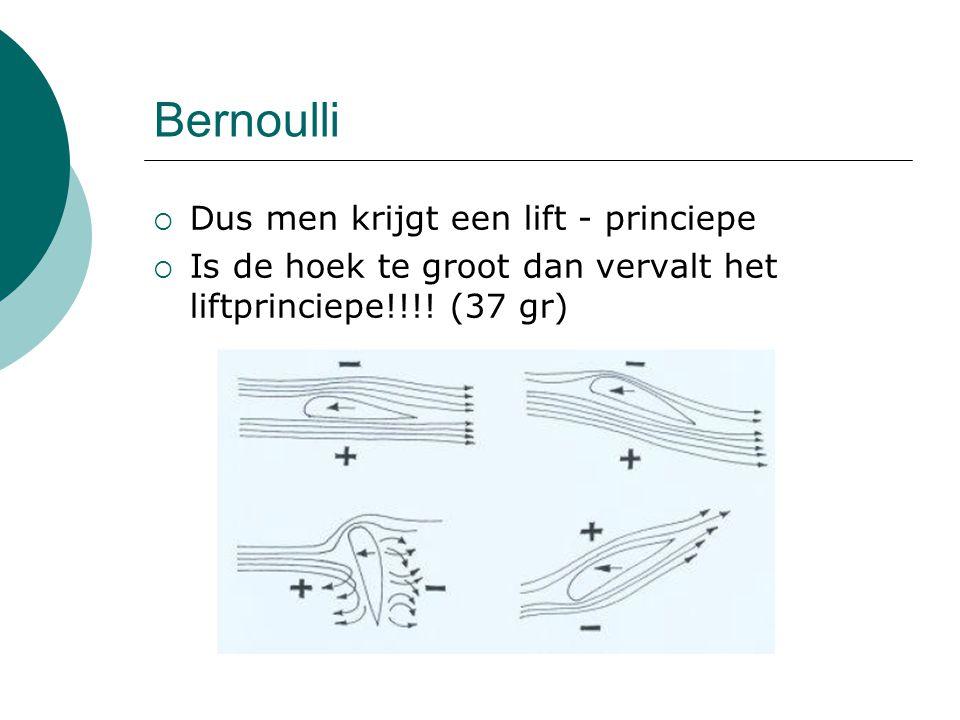 Bernoulli  Dus men krijgt een lift - princiepe  Is de hoek te groot dan vervalt het liftprinciepe!!!! (37 gr)