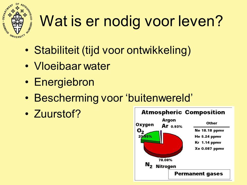 Wat is er nodig voor leven? Stabiliteit (tijd voor ontwikkeling) Vloeibaar water Energiebron Bescherming voor 'buitenwereld' Zuurstof?