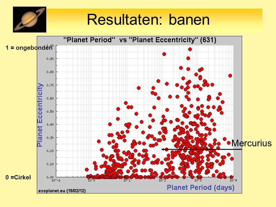 Resultaten: banen Mercurius 0 =Cirkel 1 = ongebonden