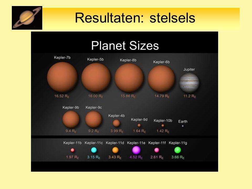 Resultaten: stelsels