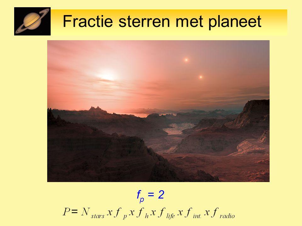 Fractie sterren met planeet f p = 2