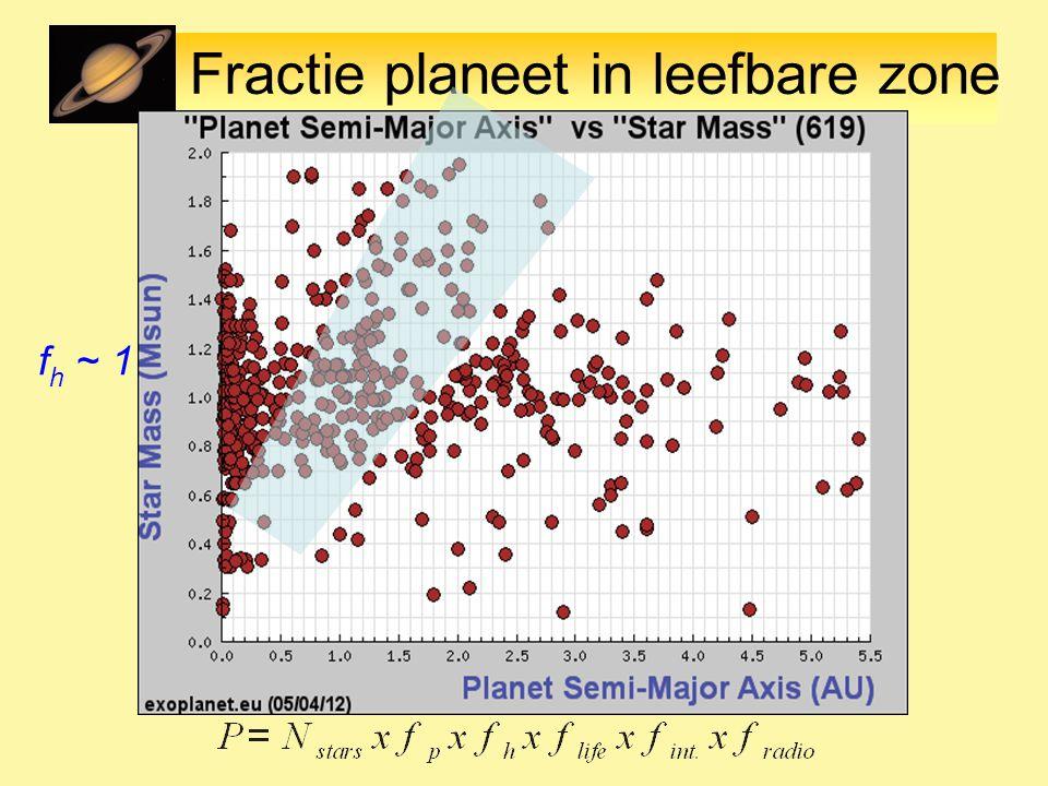 Fractie planeet in leefbare zone f h ~ 1