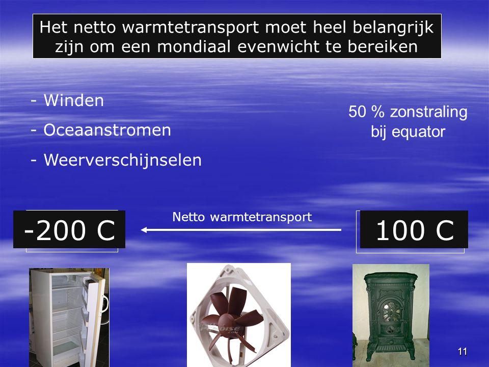 11 Het netto warmtetransport moet heel belangrijk zijn om een mondiaal evenwicht te bereiken - Winden - Oceaanstromen - Weerverschijnselen Pool -40 C