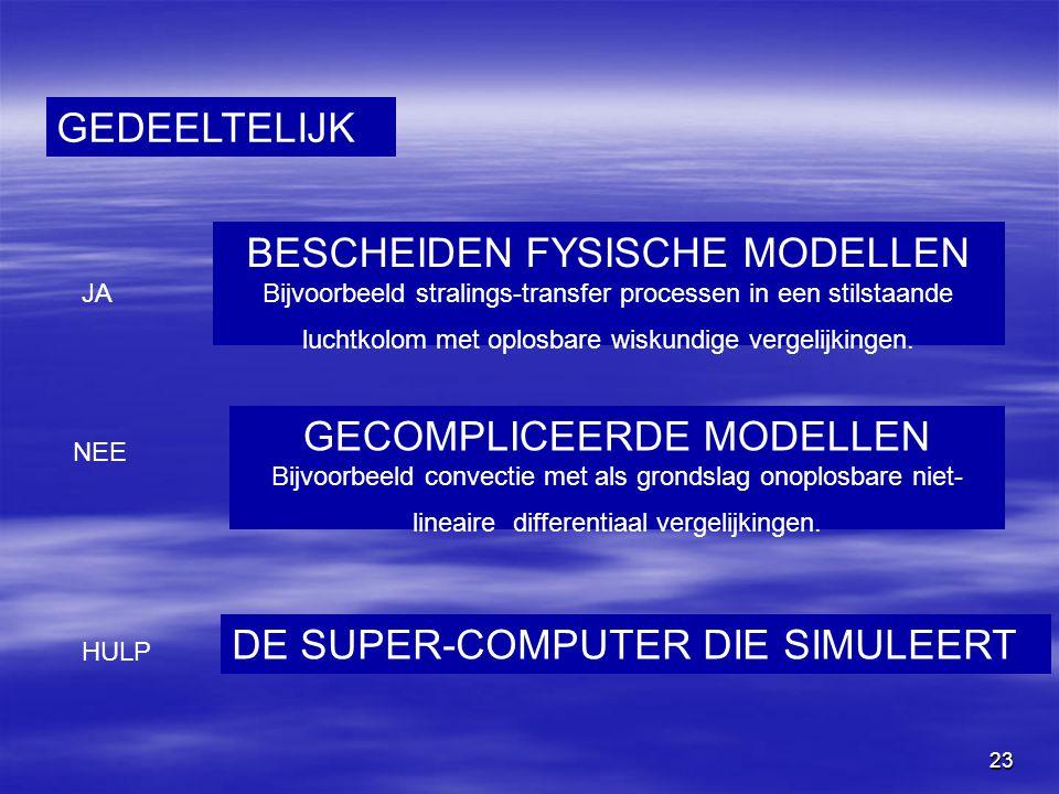 23 GEDEELTELIJK BESCHEIDEN FYSISCHE MODELLEN Bijvoorbeeld stralings-transfer processen in een stilstaande luchtkolom met oplosbare wiskundige vergelij