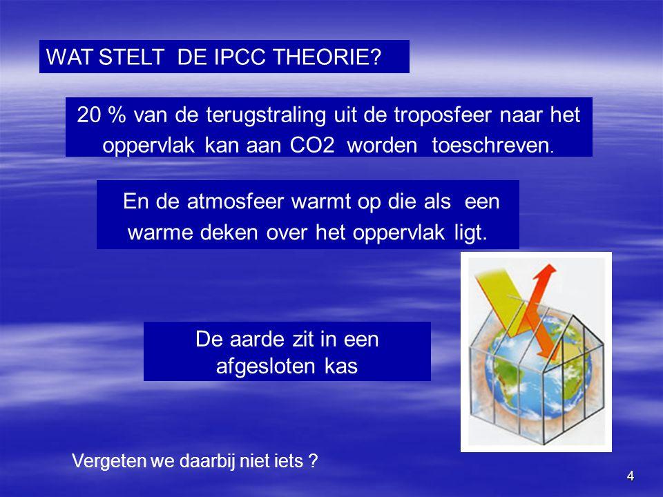 4 WAT STELT DE IPCC THEORIE? 20 % van de terugstraling uit de troposfeer naar het oppervlak kan aan CO2 worden toeschreven. En de atmosfeer warmt op d