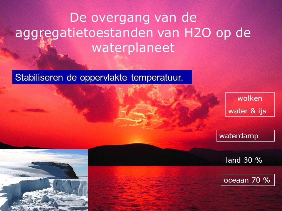 8 waterdamp oceaan 70 % wolken water & ijs land 30 % De overgang van de aggregatietoestanden van H2O op de waterplaneet Poolijs Stabiliseren de opperv