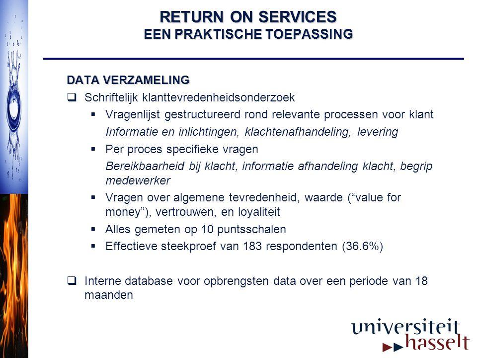 DATA VERZAMELING  Schriftelijk klanttevredenheidsonderzoek  Vragenlijst gestructureerd rond relevante processen voor klant Informatie en inlichtinge