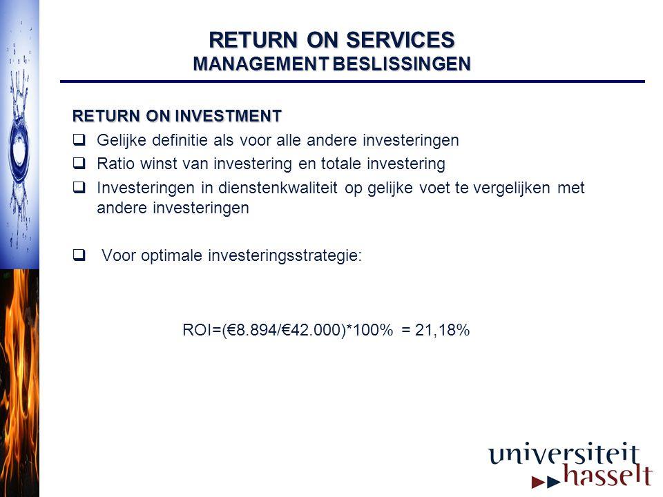 RETURN ON SERVICES MANAGEMENT BESLISSINGEN RETURN ON INVESTMENT  Gelijke definitie als voor alle andere investeringen  Ratio winst van investering e