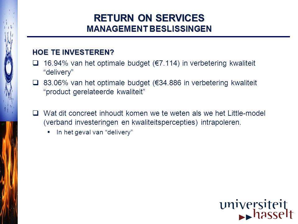 """RETURN ON SERVICES MANAGEMENT BESLISSINGEN HOE TE INVESTEREN?  16.94% van het optimale budget (€7.114) in verbetering kwaliteit """"delivery""""  83.06% v"""