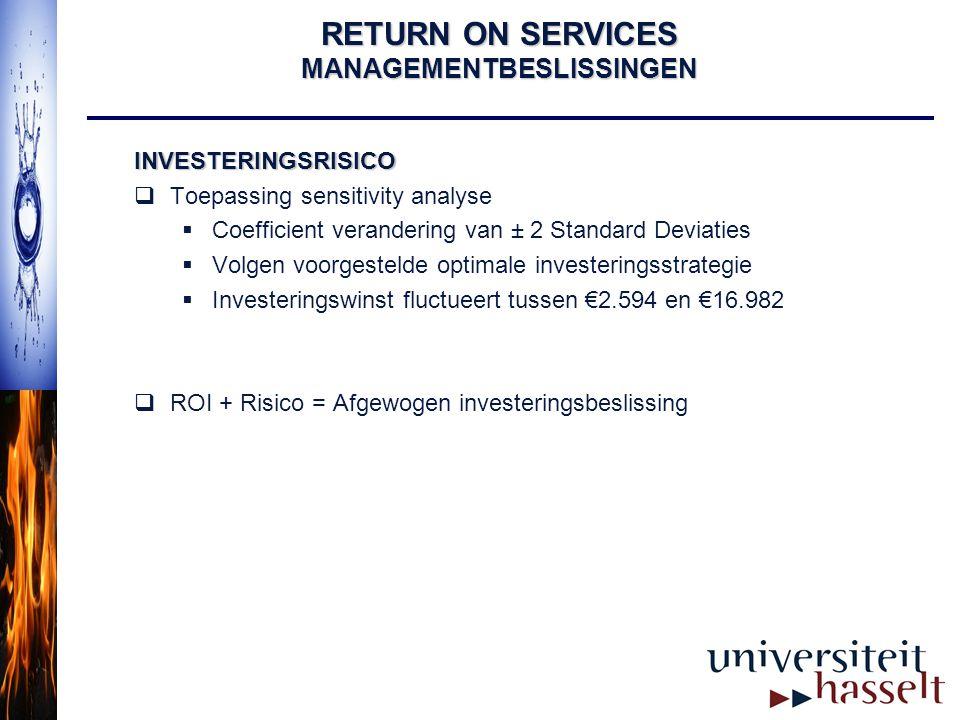 RETURN ON SERVICES MANAGEMENTBESLISSINGEN INVESTERINGSRISICO  Toepassing sensitivity analyse  Coefficient verandering van ± 2 Standard Deviaties  V