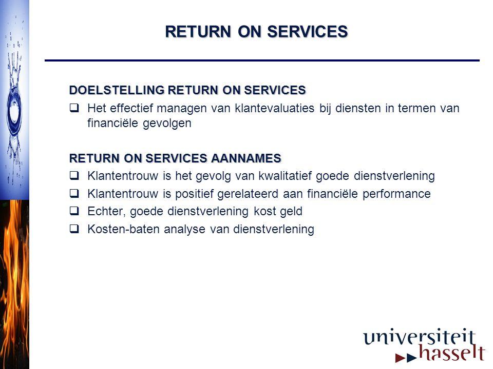 RETURN ON SERVICES DOELSTELLING RETURN ON SERVICES  Het effectief managen van klantevaluaties bij diensten in termen van financiële gevolgen RETURN O