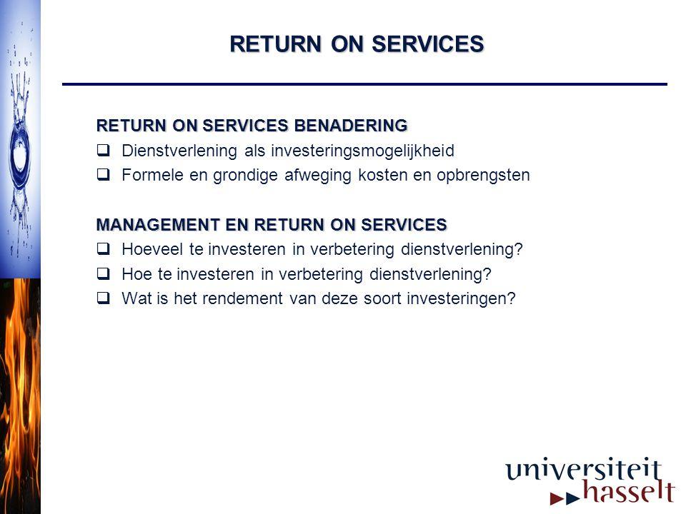 RETURN ON SERVICES RETURN ON SERVICES BENADERING  Dienstverlening als investeringsmogelijkheid  Formele en grondige afweging kosten en opbrengsten M