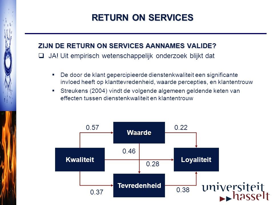 RETURN ON SERVICES EEN PRAKTISCHE TOEPASSING NETWERK ANALYSE Delivery LoyaltyValue Satisfaction Trust Timeliness Complete Speed Service Ordering Information requests Catalogue Invoicing Complaint management Product  =0,77  =0,32  =0,90  =0,44 Effect per klant = 0,77 * 0,32 * 0,44 * 0,90