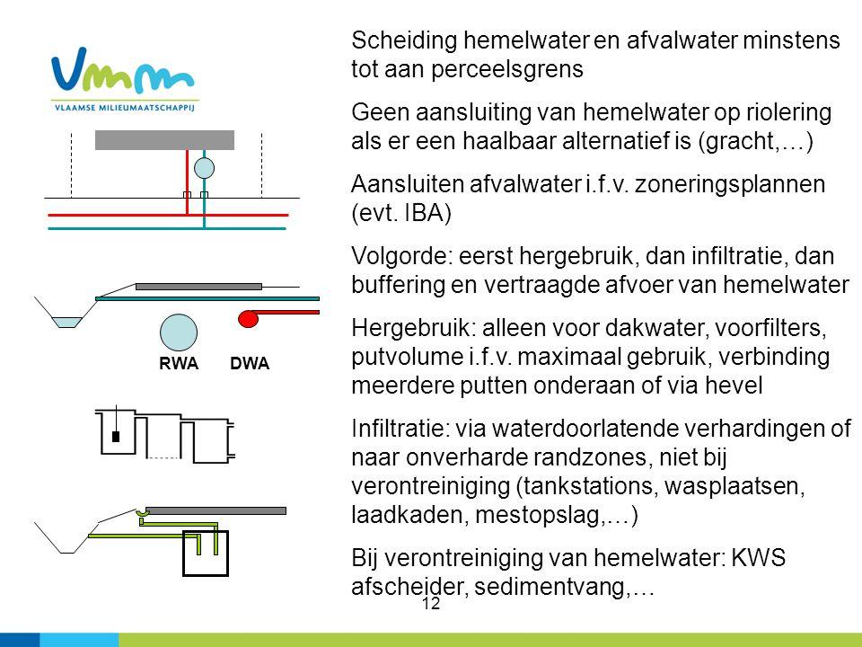 12 Scheiding hemelwater en afvalwater minstens tot aan perceelsgrens Geen aansluiting van hemelwater op riolering als er een haalbaar alternatief is (