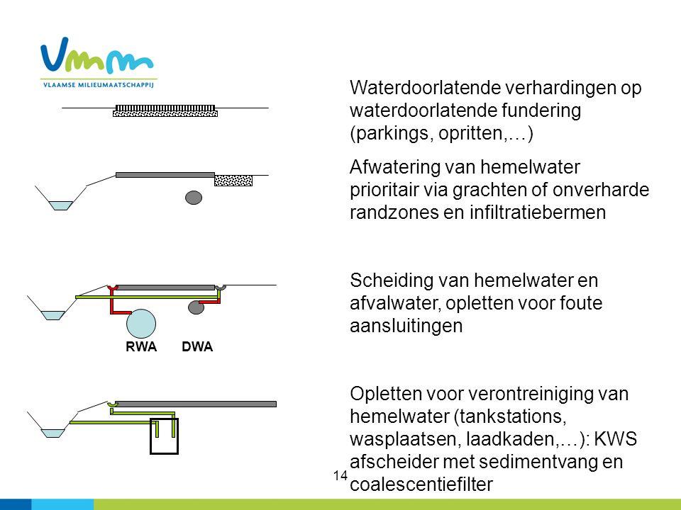 14 Waterdoorlatende verhardingen op waterdoorlatende fundering (parkings, opritten,…) Afwatering van hemelwater prioritair via grachten of onverharde